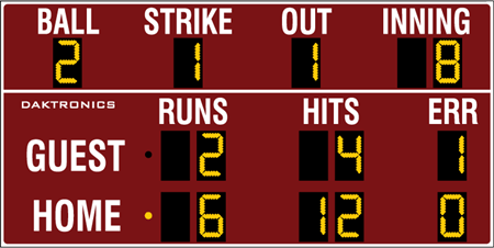 BA-1518 Baseball Scoreboards