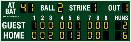 BA-2005 Baseball Scoreboards