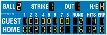 BA-2014 Baseball Scoreboards