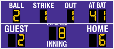 BA-2017 Baseball Scoreboards