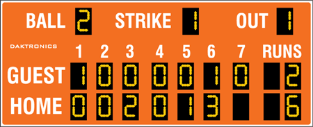 BA-2022 Baseball Scoreboards