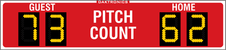 BA-2023 Pitch count