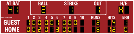BA-2026 Baseball Scoreboards