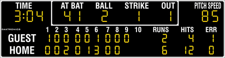 BA-2029 Baseball Scoreboards