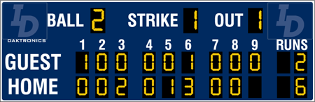 BA-2030 Baseball Scoreboards