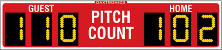 BA-2033 Pitch count
