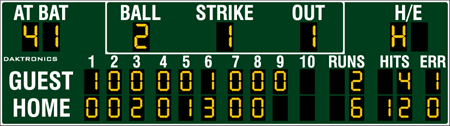 BA-2125 Baseball Scoreboards