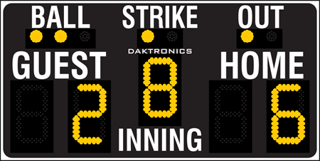 BA-2515 Baseball Scoreboards