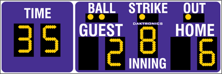 BA-2715 Baseball Scoreboards