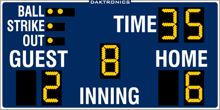 BA-2718 Baseball Scoreboards