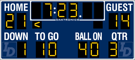 FB-2020 Football Scoreboards