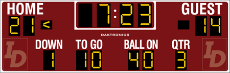 FB-2021 Football Scoreboards