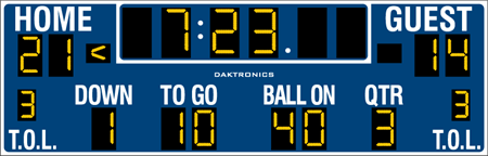 FB-2023 Football Scoreboards