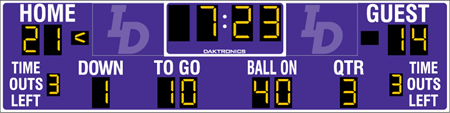 FB-2024 Football Scoreboards
