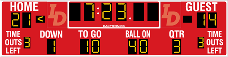 FB-2025 Football Scoreboards