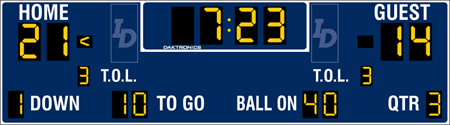 FB-2028 Football Scoreboards
