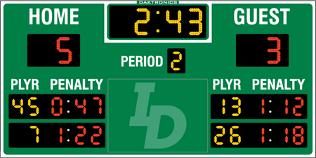 H-2106 Hockey Scoreboards