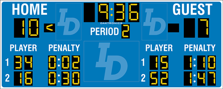 MS-2009 Lacrosse Scoreboards
