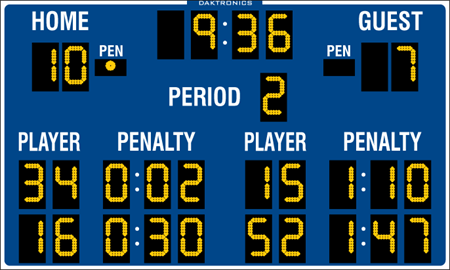 MS-2024 Lacrosse Scoreboards