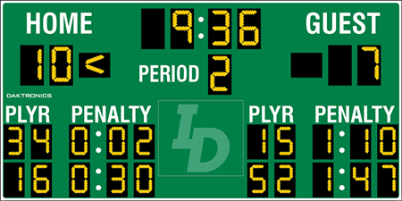 MS-2918 Lacrosse Scoreboards