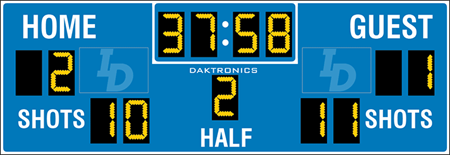 SO-2008 Soccer Scoreboards