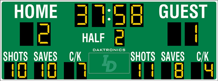 SO-2011 Soccer Scoreboards