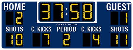 SO-2013 Soccer Scoreboards