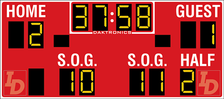 SO-2018 Soccer Scoreboards