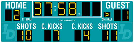 SO-2023 Soccer Scoreboards