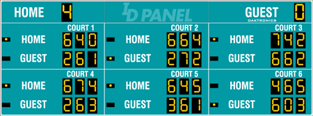 Tableau de pointage de tennis TN-2654
